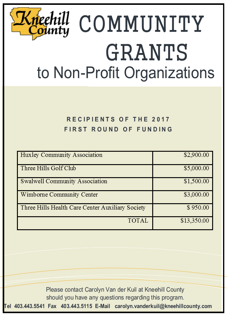 community grants advertisment Round One Recipients