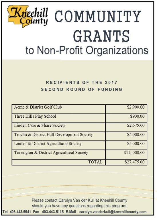 community grants advertisment Round Two Recipients