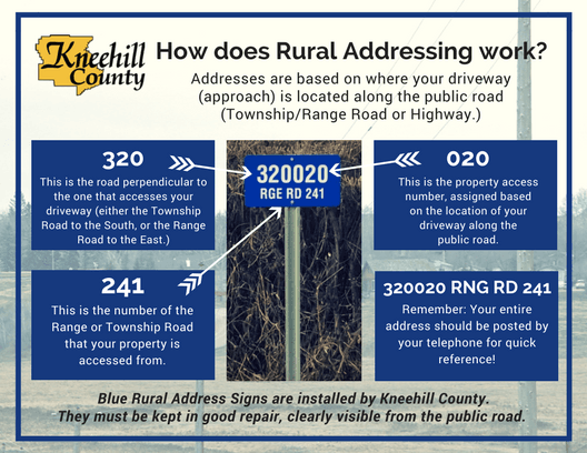 Rural addressing small (1)