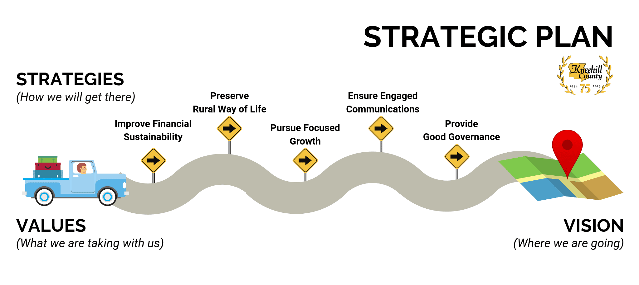 Copy of Strategic Plan no text