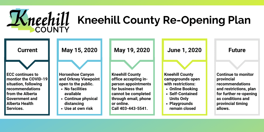 Kneehill County Re-Opening Plan (3)